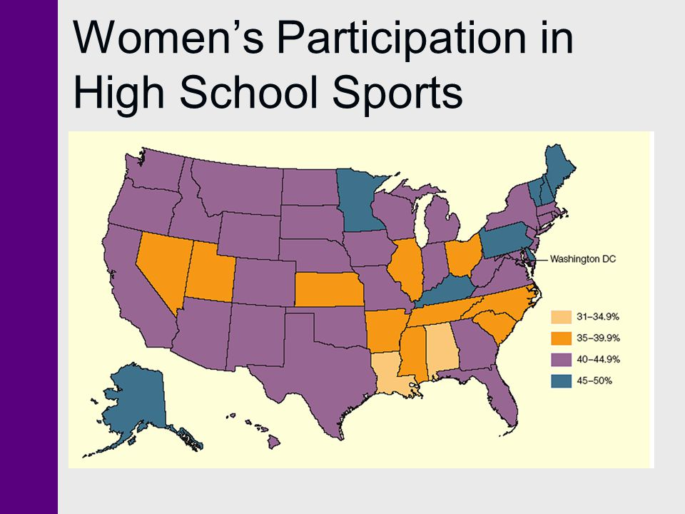 Women's Participation in High School Sports