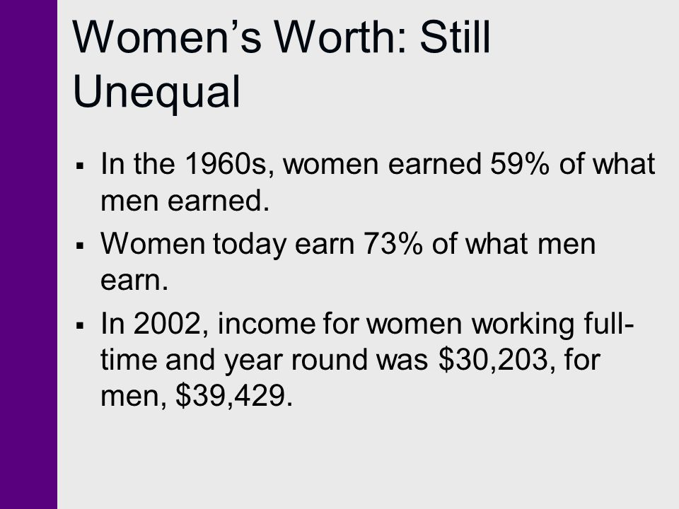 Women's Worth: Still Unequal