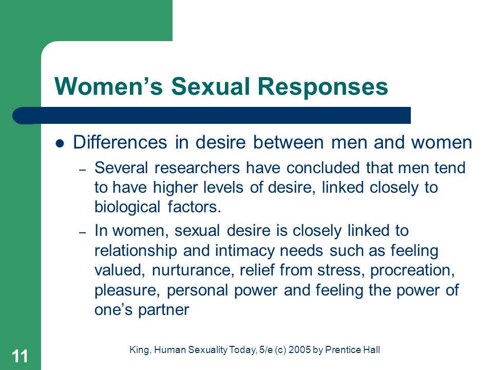 Women's Sexual Responses