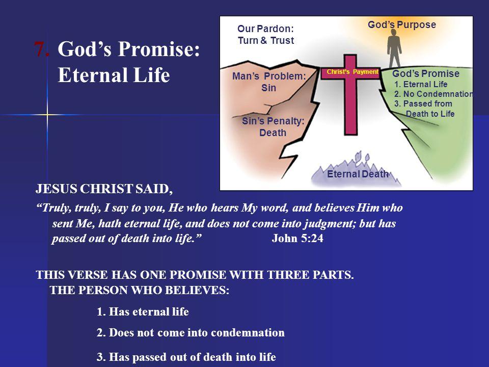 God's Promise: Eternal Life JESUS CHRIST SAID,