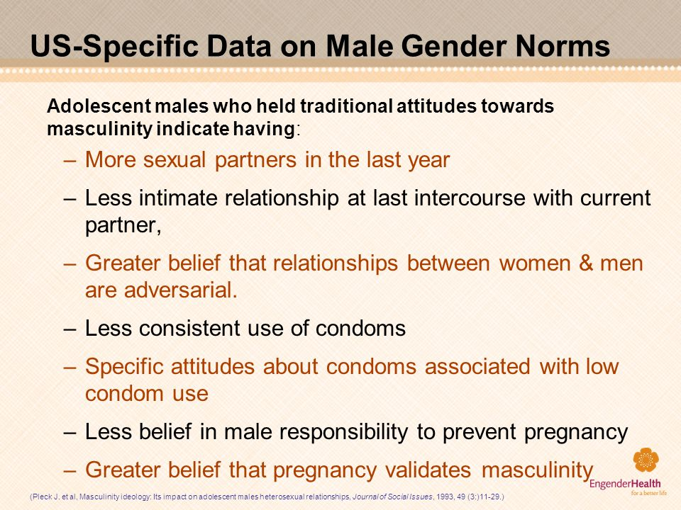 US-Specific Data on Male Gender Norms