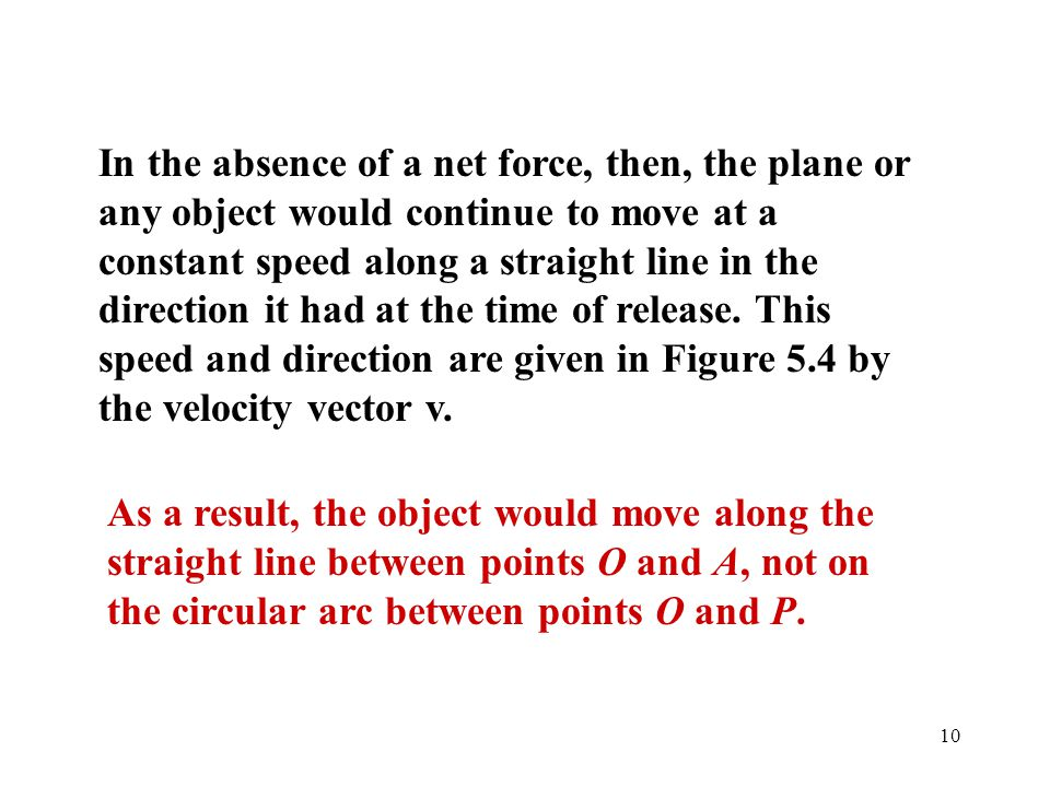 In the absence of a net force, then, the plane or any object would continue to move at a constant speed along a straight line in the direction it had at the time of release. This speed and direction are given in Figure 5.4 by the velocity vector v.