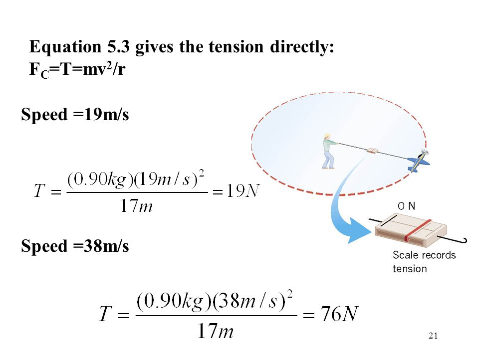 Equation 5.3 gives the tension directly: FC=T=mv2/r