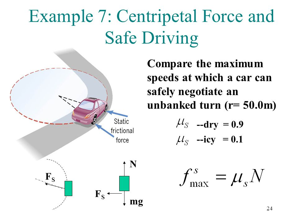 Example 7: Centripetal Force and Safe Driving