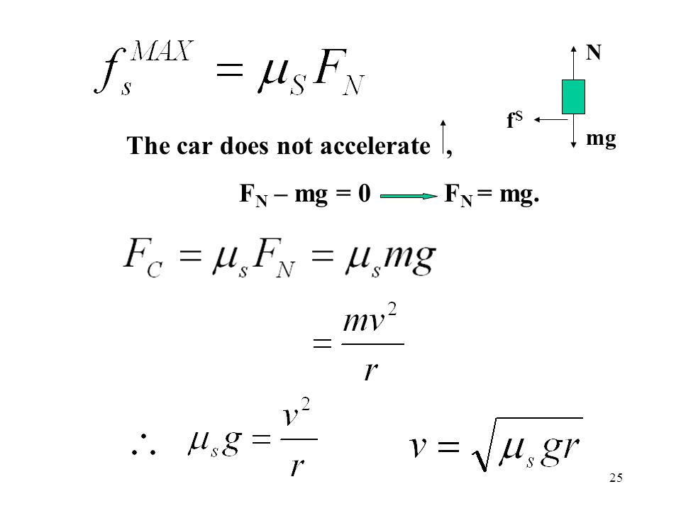 The car does not accelerate , FN – mg = 0 FN = mg.