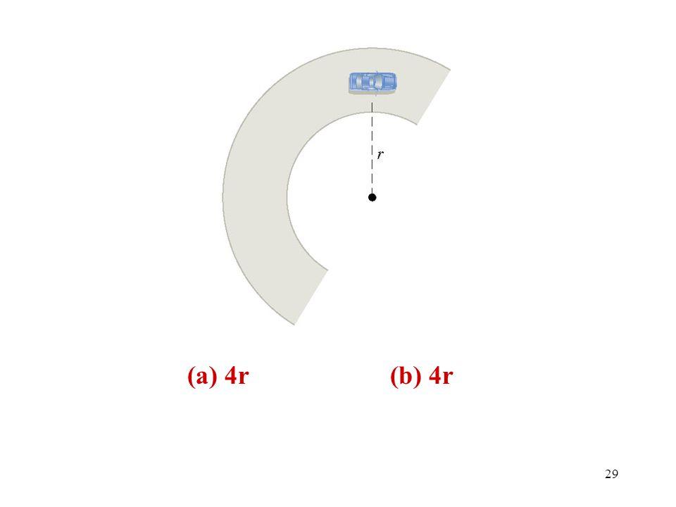 (a) 4r (b) 4r