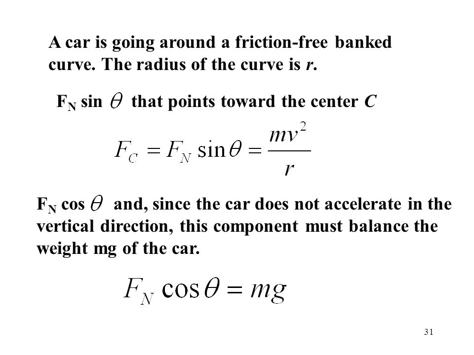 A car is going around a friction-free banked curve