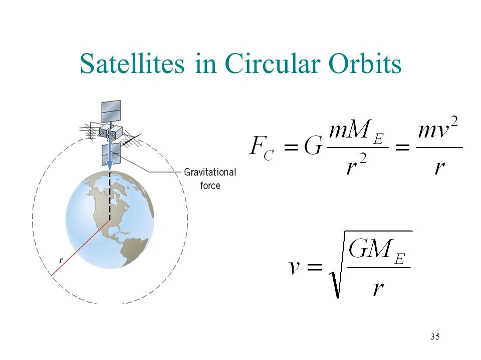 Satellites in Circular Orbits