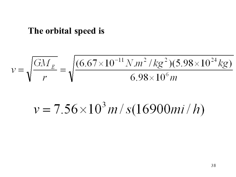 The orbital speed is