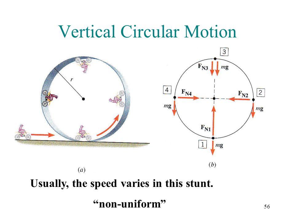 Vertical Circular Motion