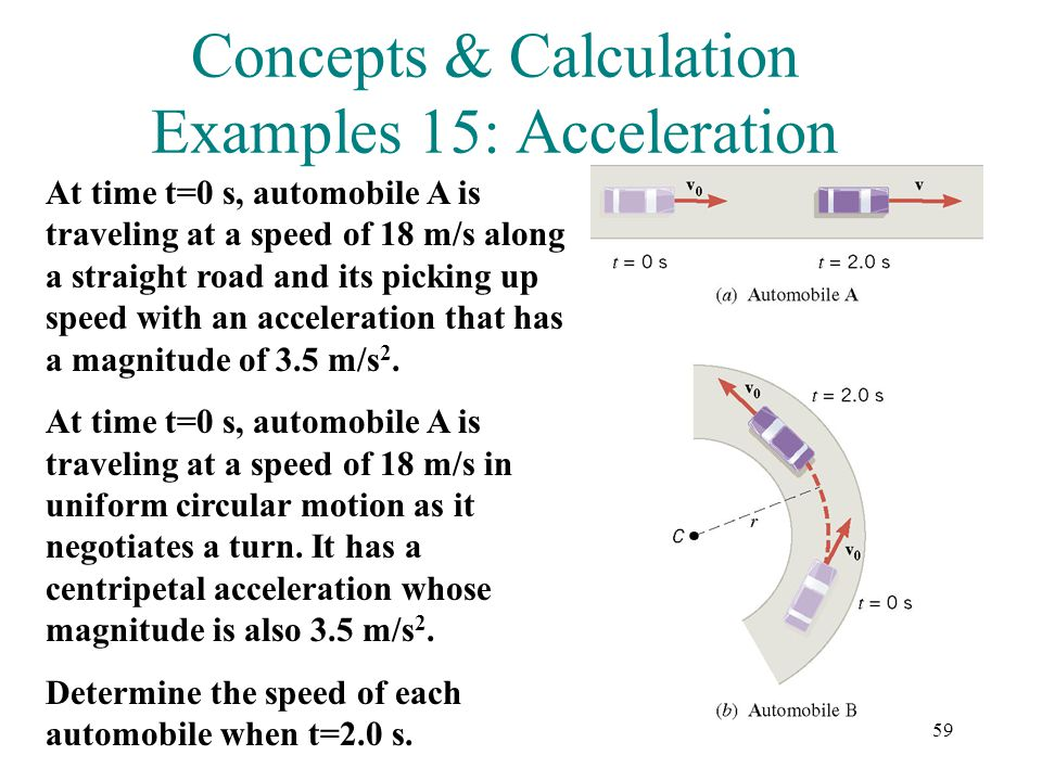 Concepts & Calculation Examples 15: Acceleration