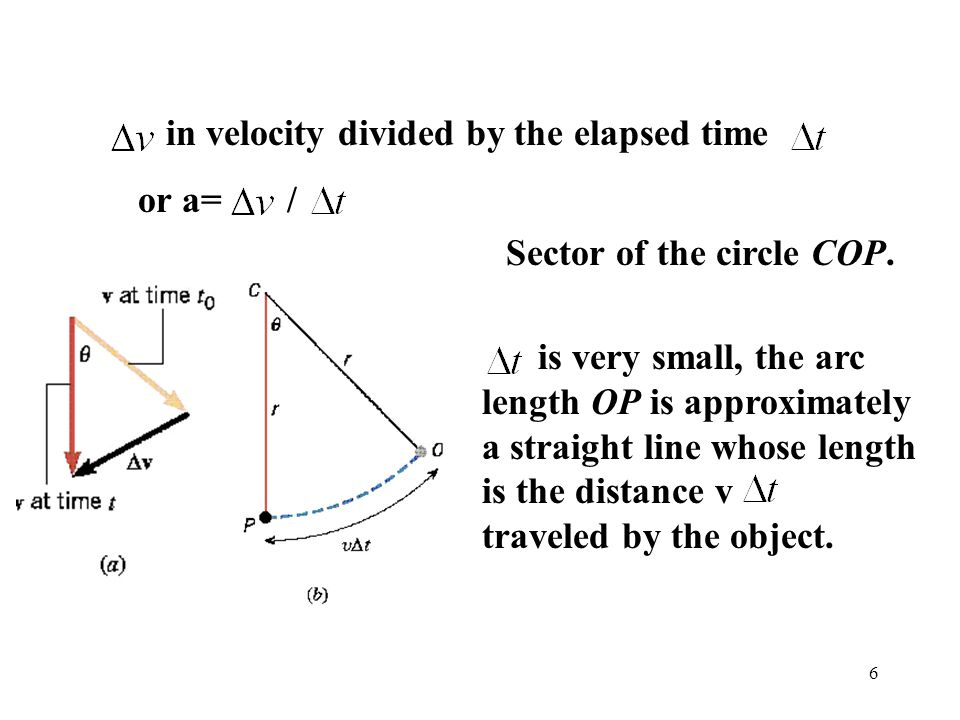 in velocity divided by the elapsed time