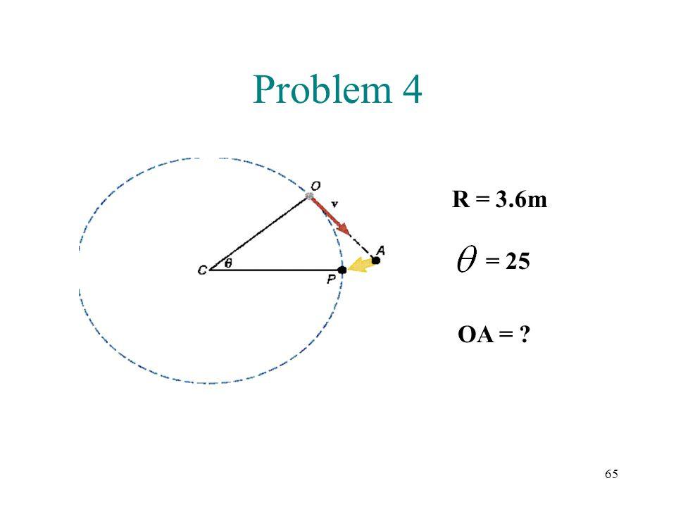 Problem 4 R = 3.6m = 25 OA =
