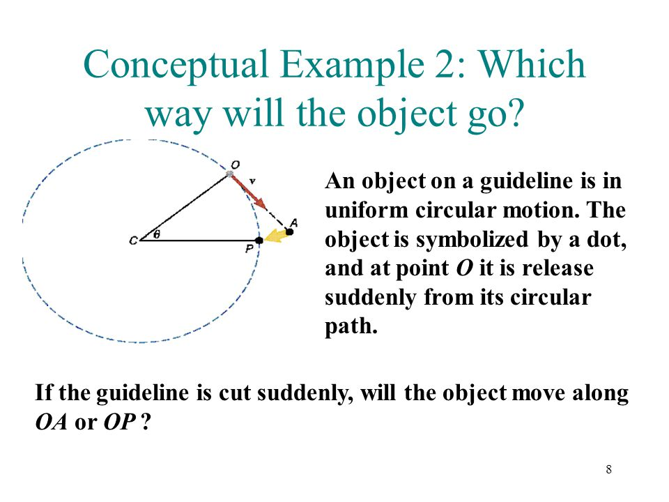 Conceptual Example 2: Which way will the object go