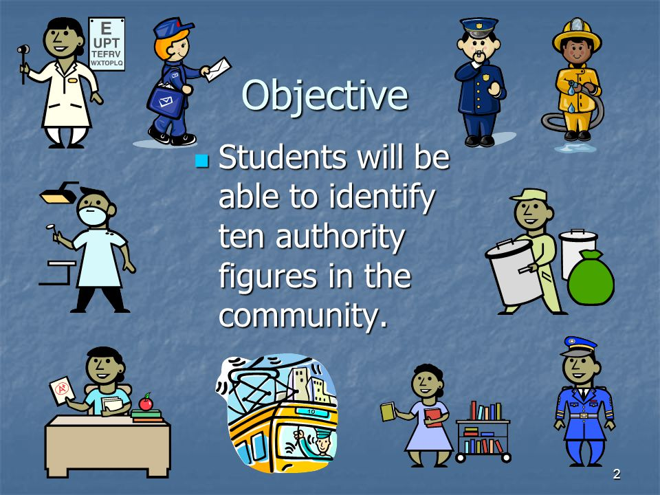 Objective Students will be able to identify ten authority figures in the community.