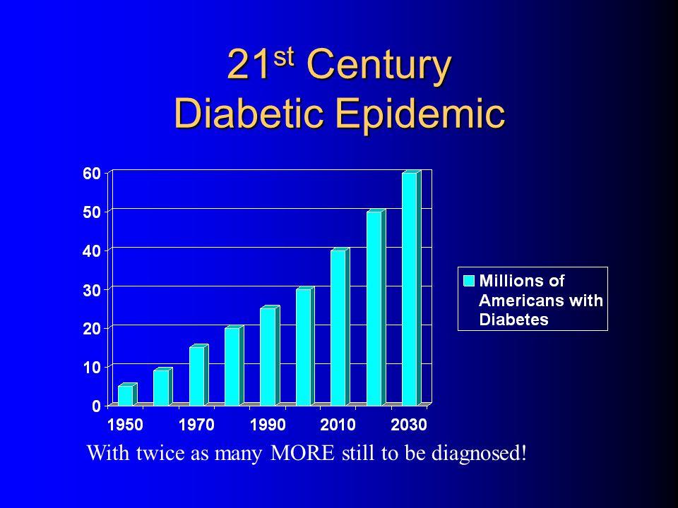 21st Century Diabetic Epidemic