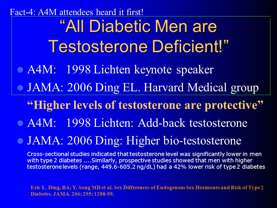 All Diabetic Men are Testosterone Deficient!