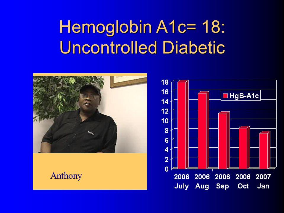 Hemoglobin A1c= 18: Uncontrolled Diabetic
