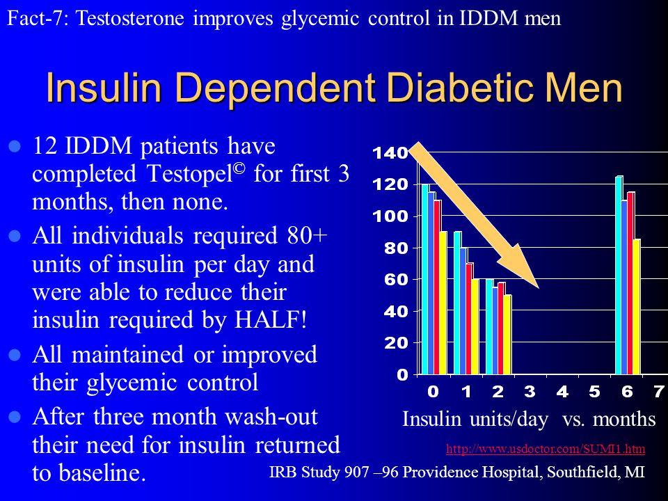 Insulin Dependent Diabetic Men