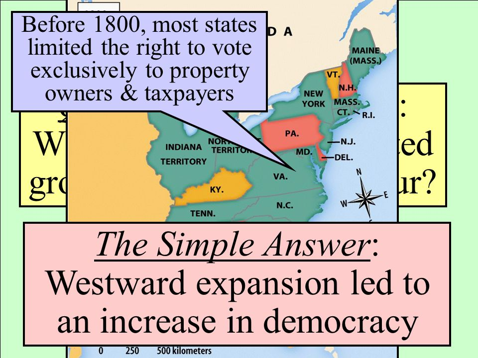The Simple Answer: Westward expansion led to an increase in democracy