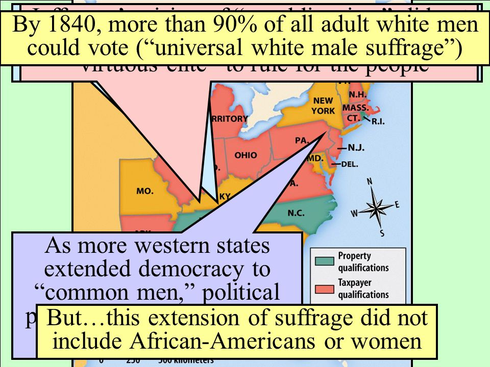 Westward expansion led to increased suffrage for common men in the new states who did not qualify in the older states