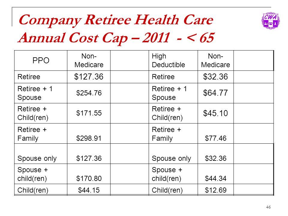 Company Retiree Health Care Annual Cost Cap – 2011 - < 65