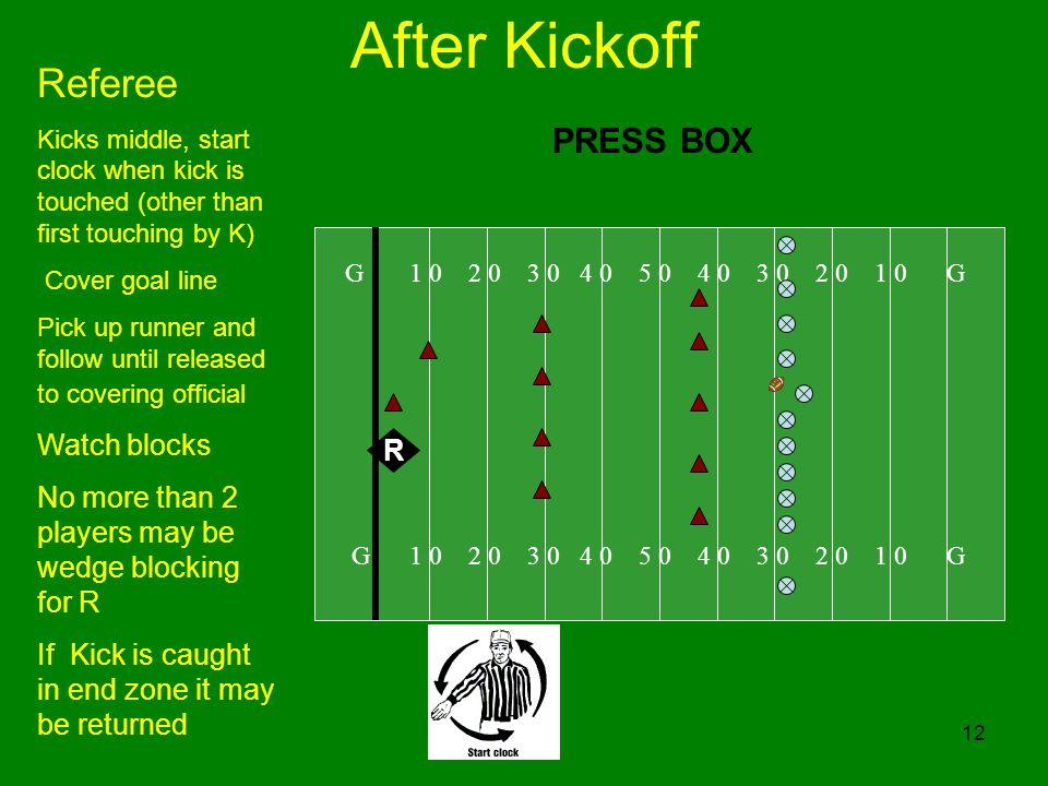 After Kickoff Referee PRESS BOX Watch blocks