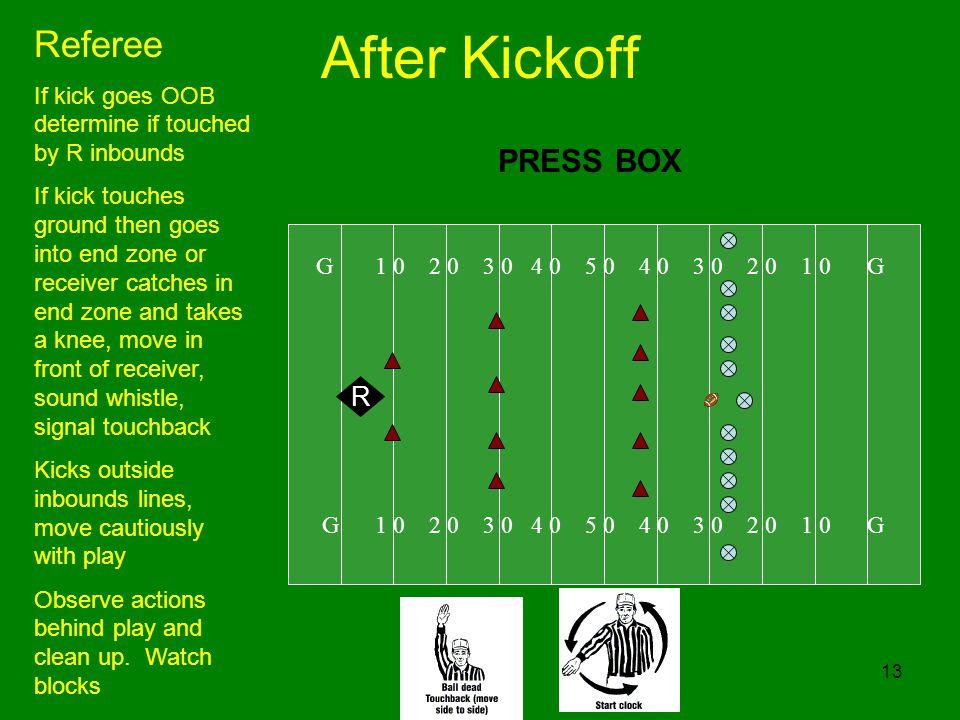 After Kickoff Referee PRESS BOX R
