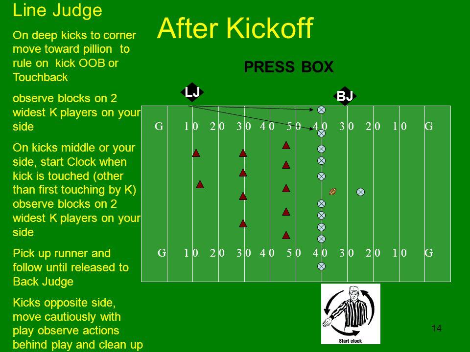 After Kickoff Line Judge PRESS BOX LJ BJ