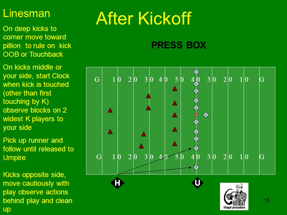 After Kickoff Linesman PRESS BOX H U