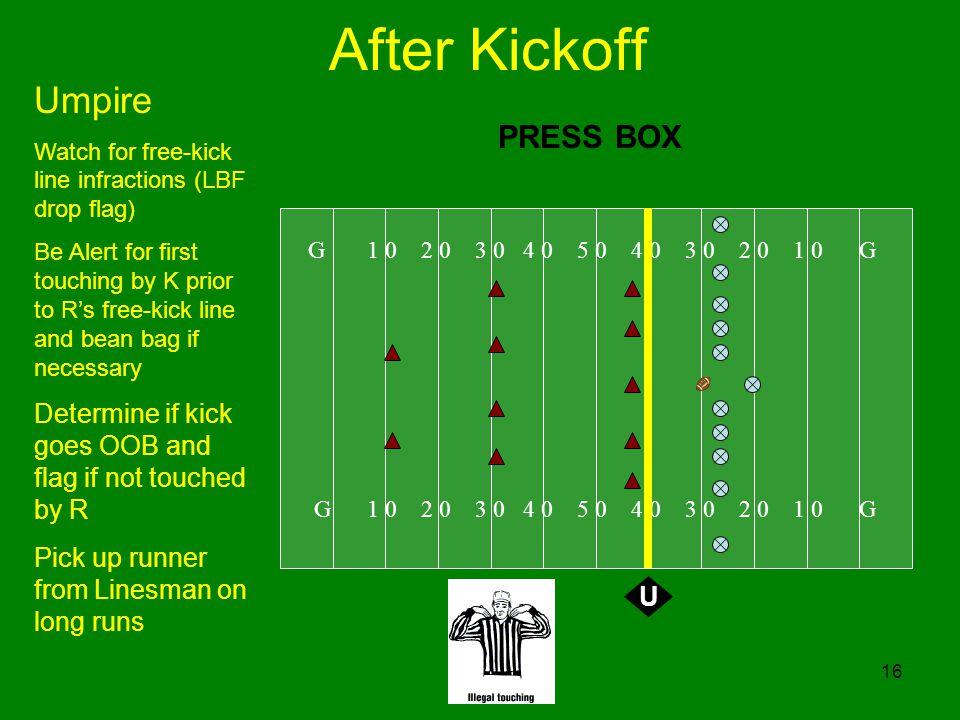 After Kickoff Umpire PRESS BOX