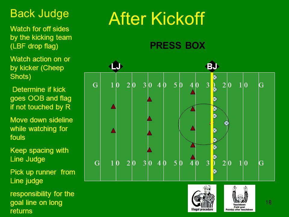 After Kickoff Back Judge PRESS BOX LJ BJ