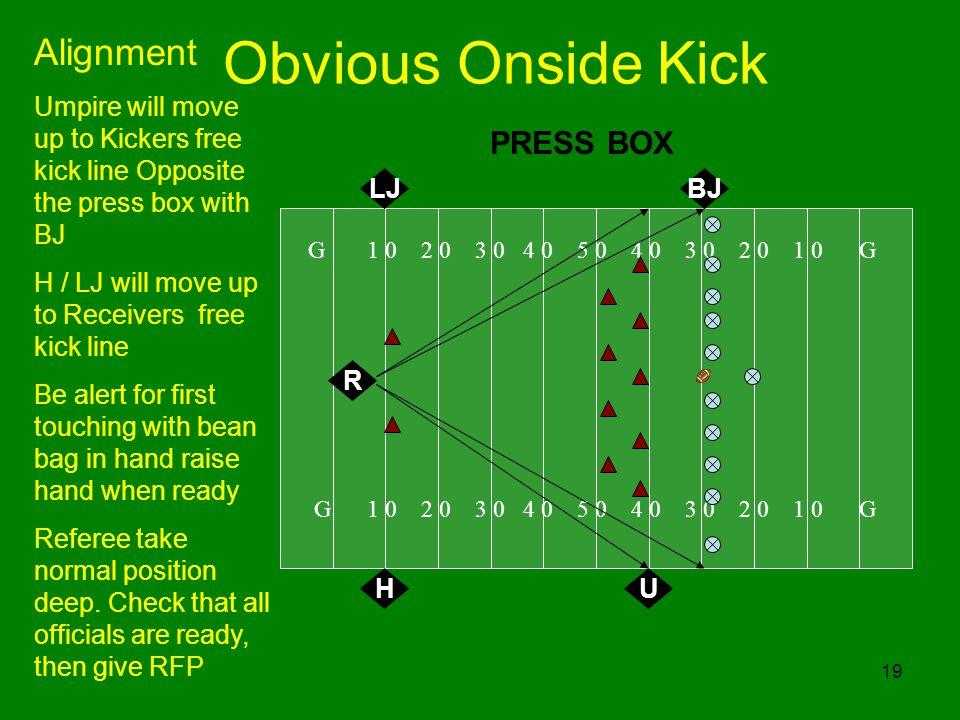 Obvious Onside Kick Alignment PRESS BOX