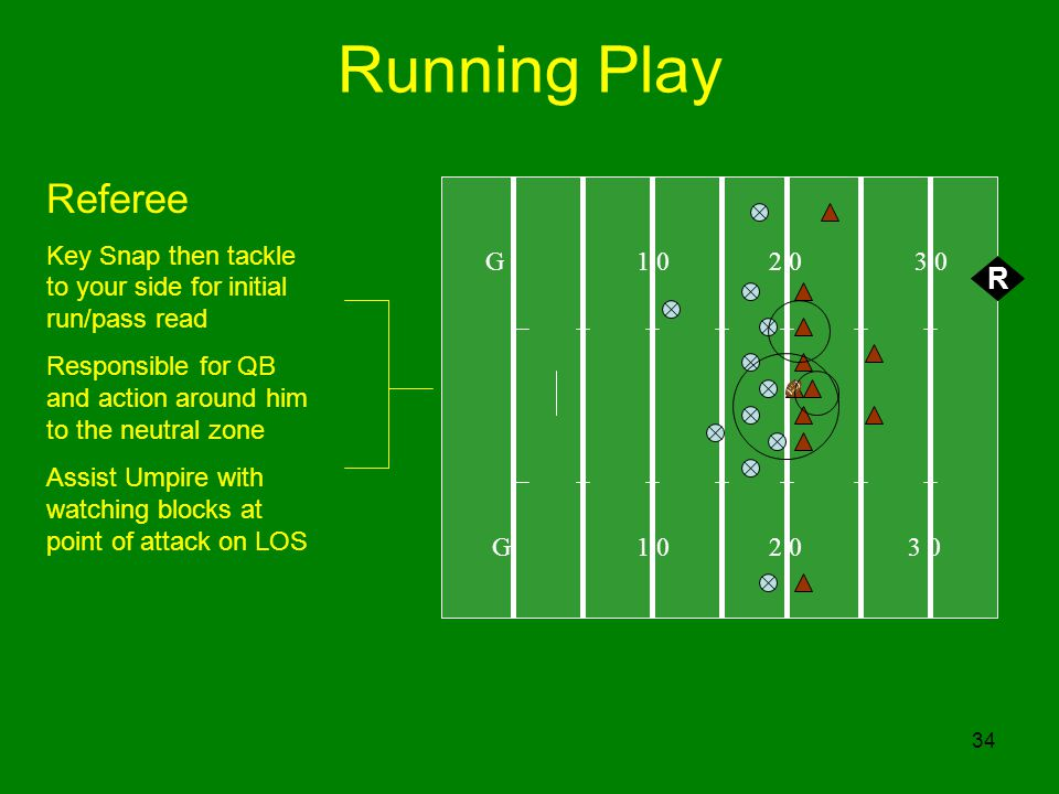 Running Play Referee. Key Snap then tackle to your side for initial run/pass read. Responsible for QB and action around him to the neutral zone.