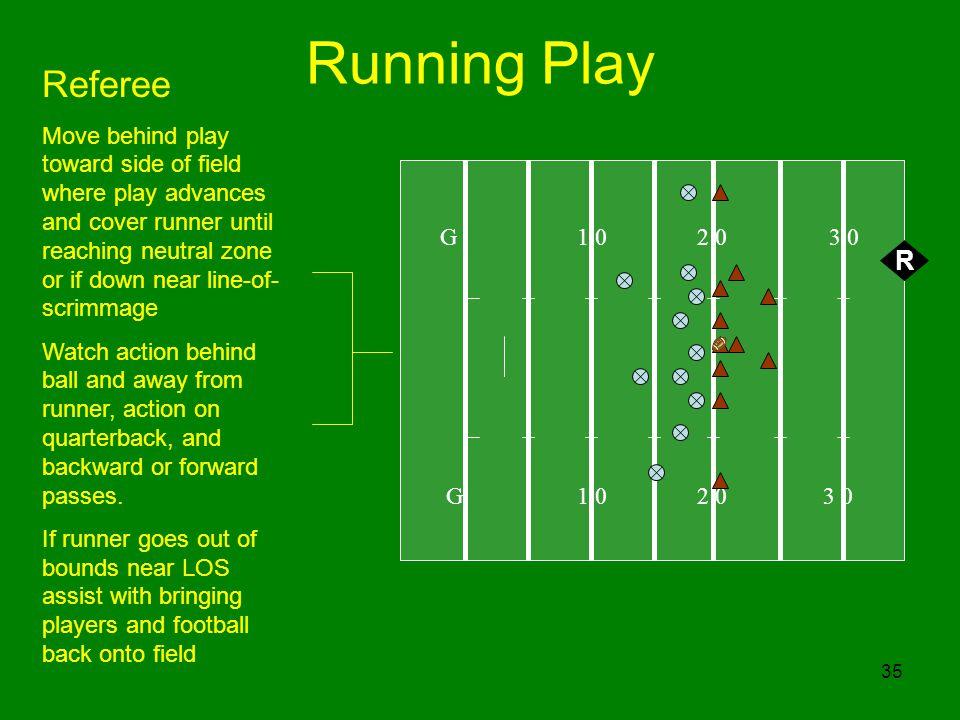 Running Play Referee.