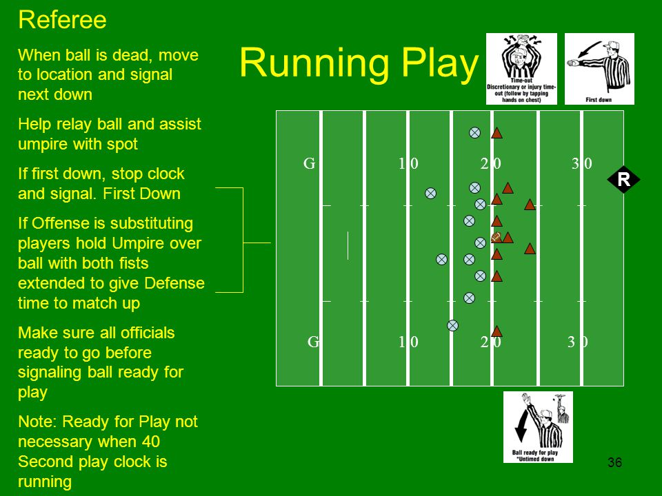 Referee When ball is dead, move to location and signal next down. Help relay ball and assist umpire with spot.