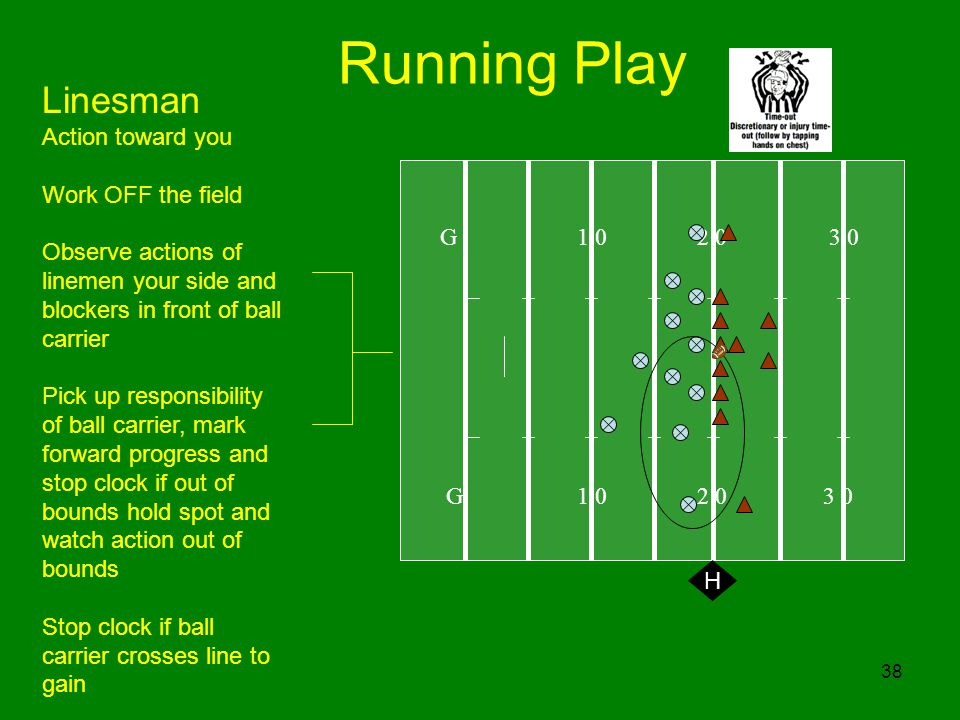 Running Play Linesman Action toward you Work OFF the field