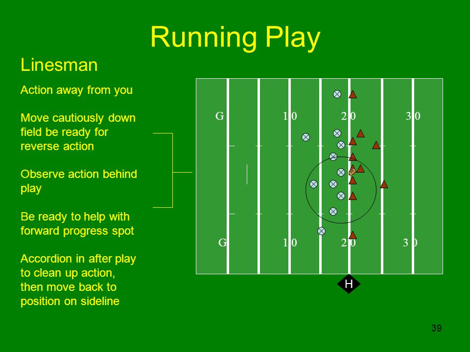 Running Play Linesman Action away from you