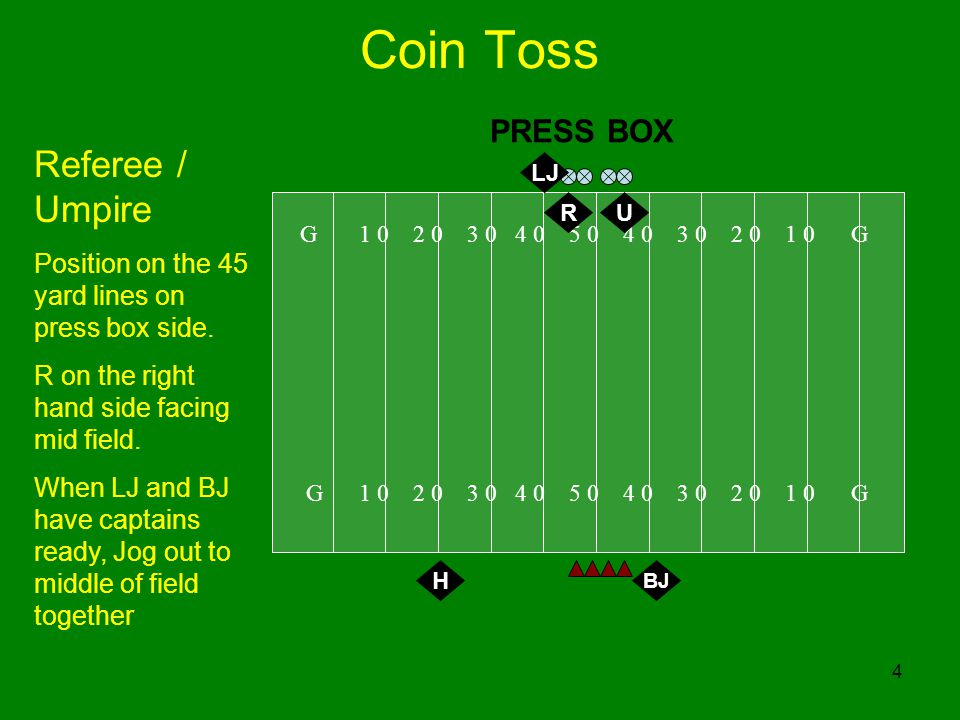 Coin Toss Referee / Umpire PRESS BOX