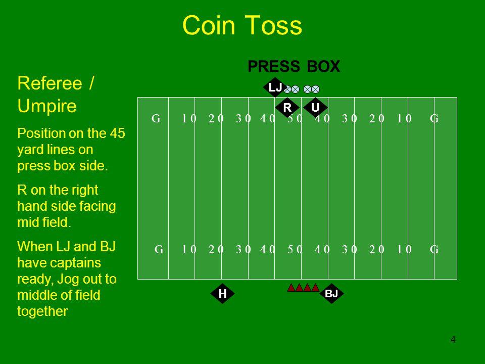 Coin Toss Referee / Umpire PRESS BOX