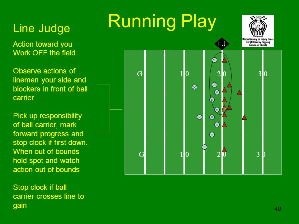 Running Play Line Judge Action toward you Work OFF the field LJ