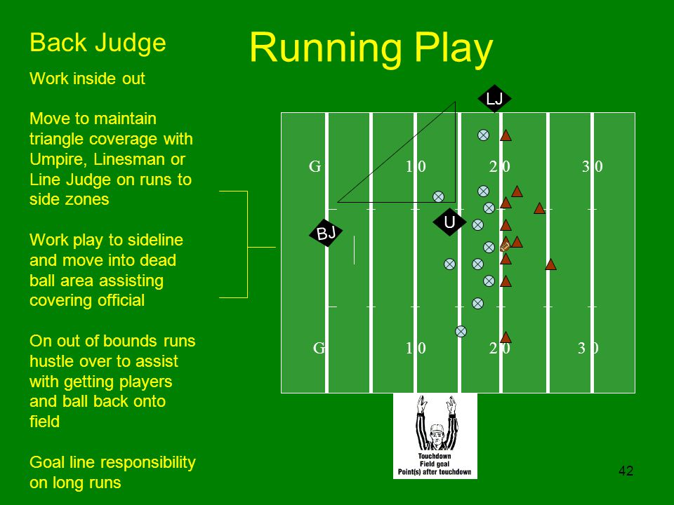 Running Play Back Judge Work inside out