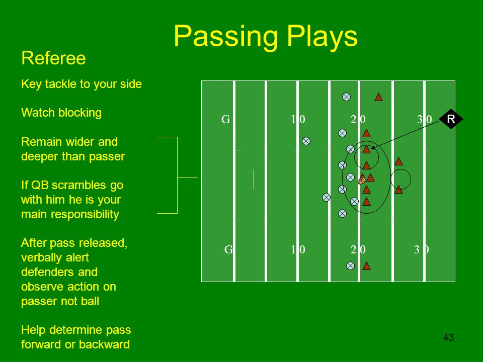 Passing Plays Referee Key tackle to your side Watch blocking