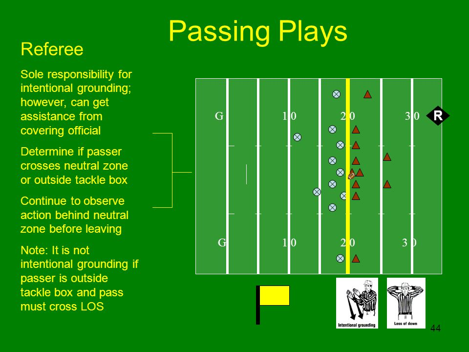 Passing Plays Referee R