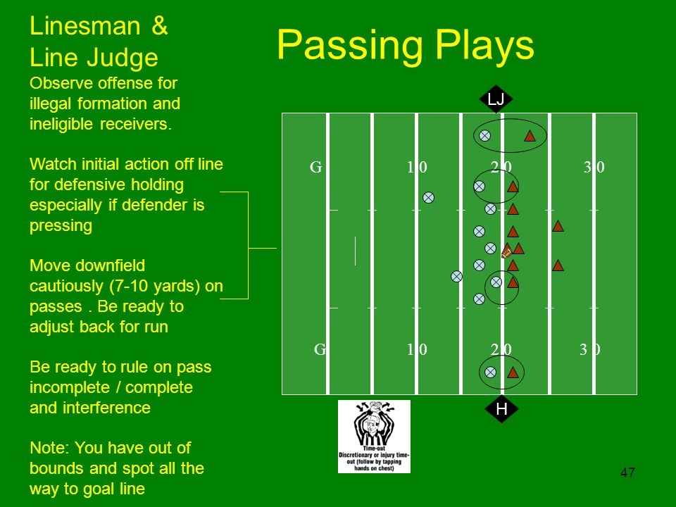 Passing Plays Linesman & Line Judge