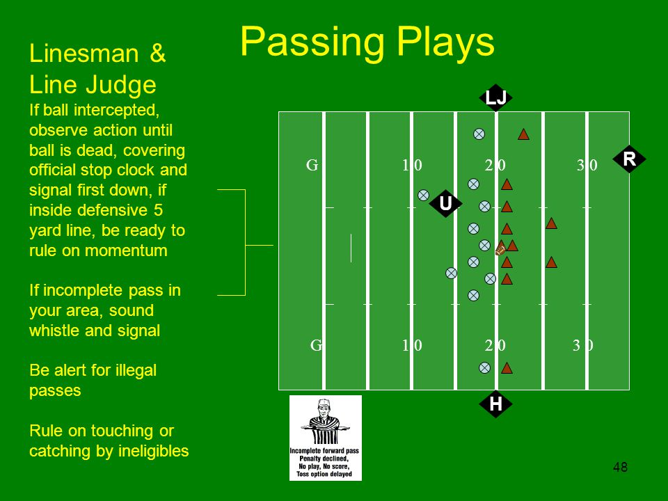Passing Plays Linesman & Line Judge LJ R U H