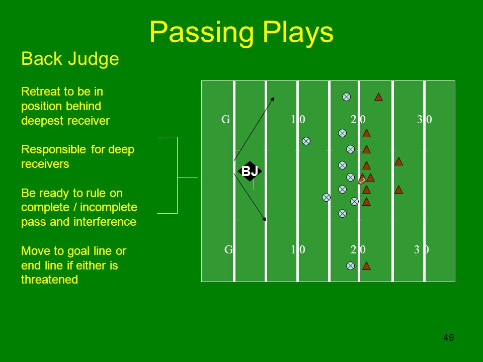 Passing Plays Back Judge BJ