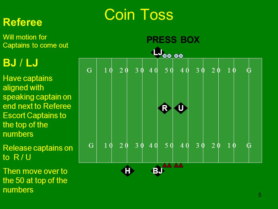 Coin Toss Referee BJ / LJ PRESS BOX