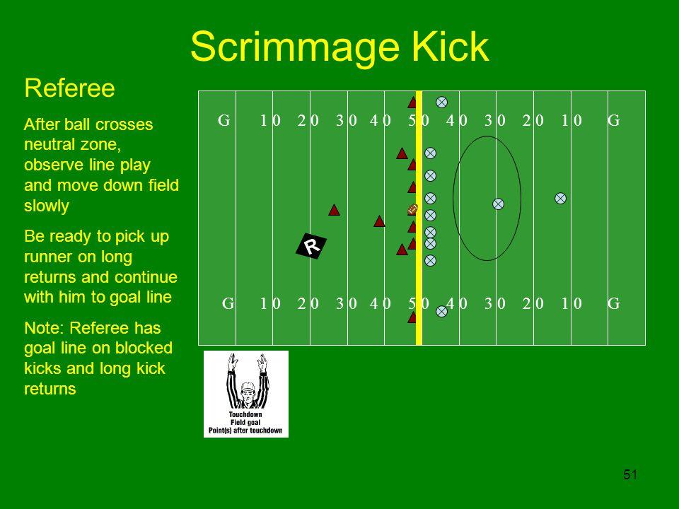 Scrimmage Kick Referee R