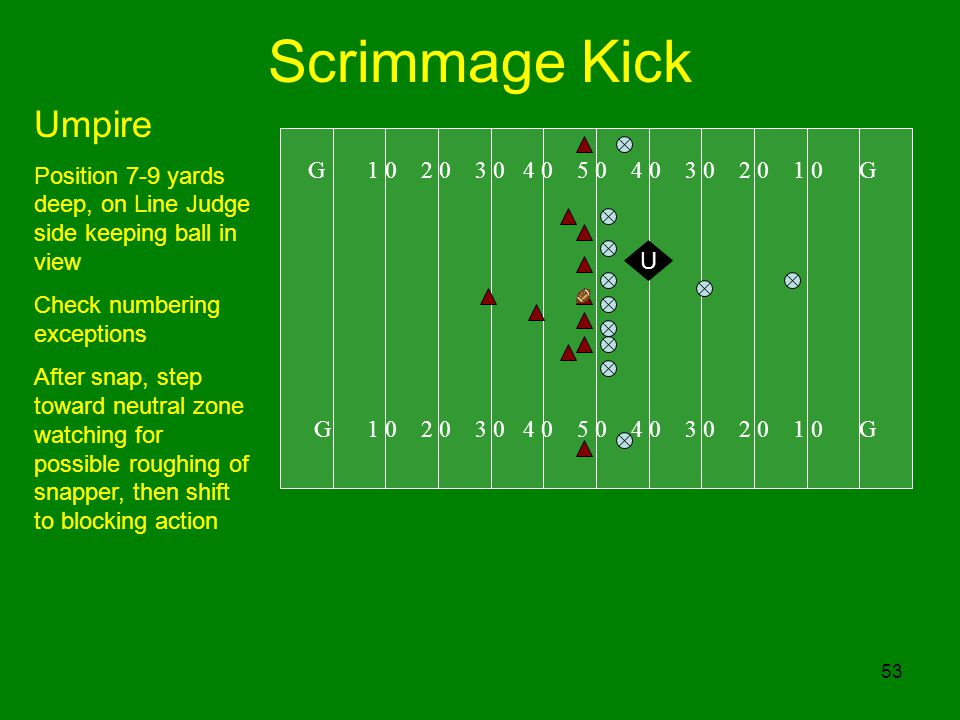 Scrimmage Kick Umpire. Position 7-9 yards deep, on Line Judge side keeping ball in view. Check numbering exceptions.